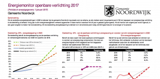 Nieuws Archieven - Pagina 3 van 28 - Openbareverlichting.nl